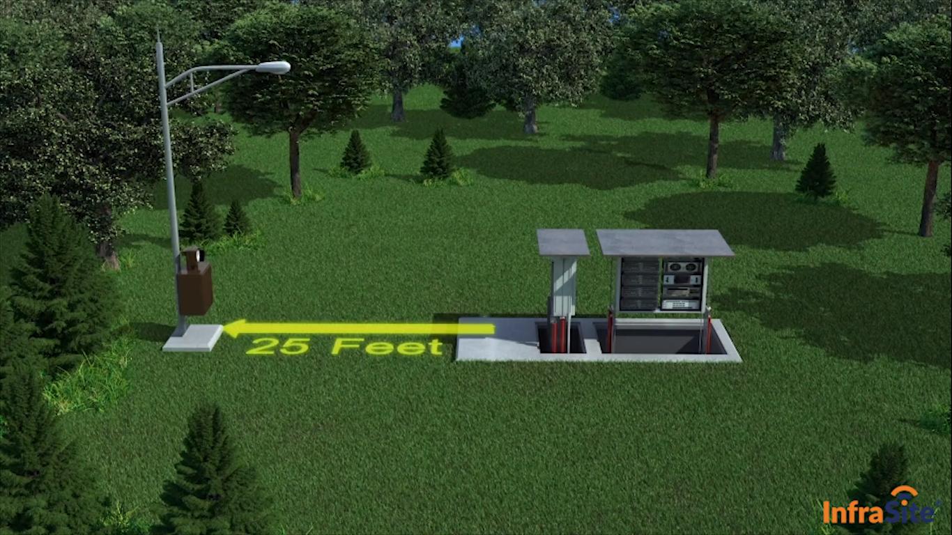 InfraSite-3D-Video-Still